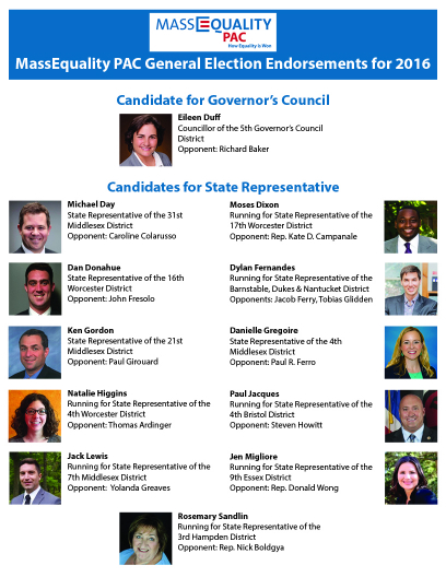 MassEquality General Election Voter Guide - Click here to download PDF